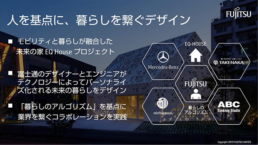 図 : モビリティと暮らしが融合したEQ Houseのコンセプト