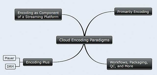 115721-Cloud-VOD-18-Fig-1-ORG[1].jpg