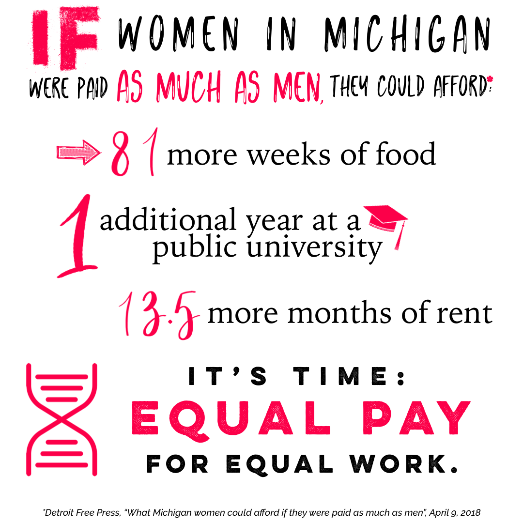 Equal pay in MI.PNG