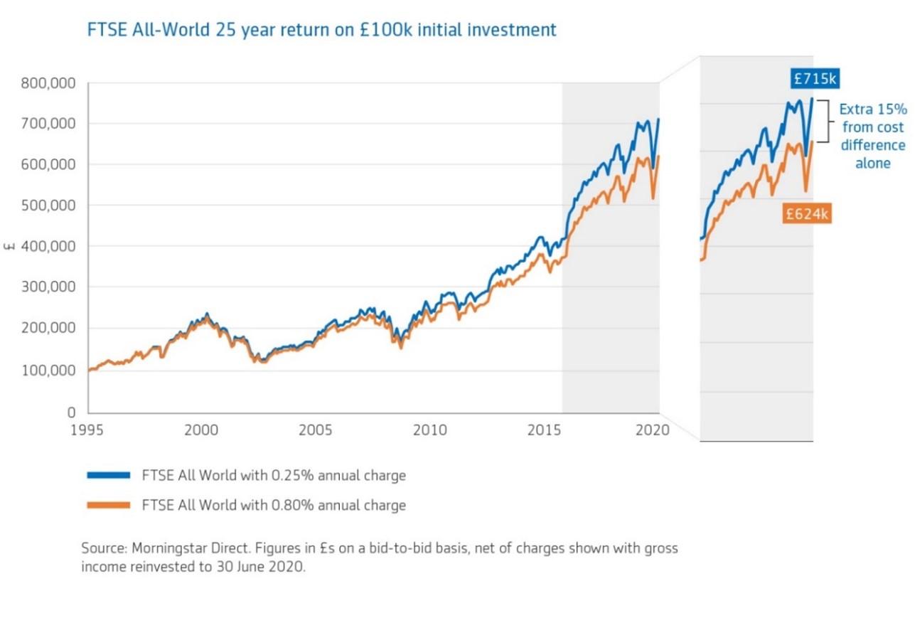 Investment 1.jpg