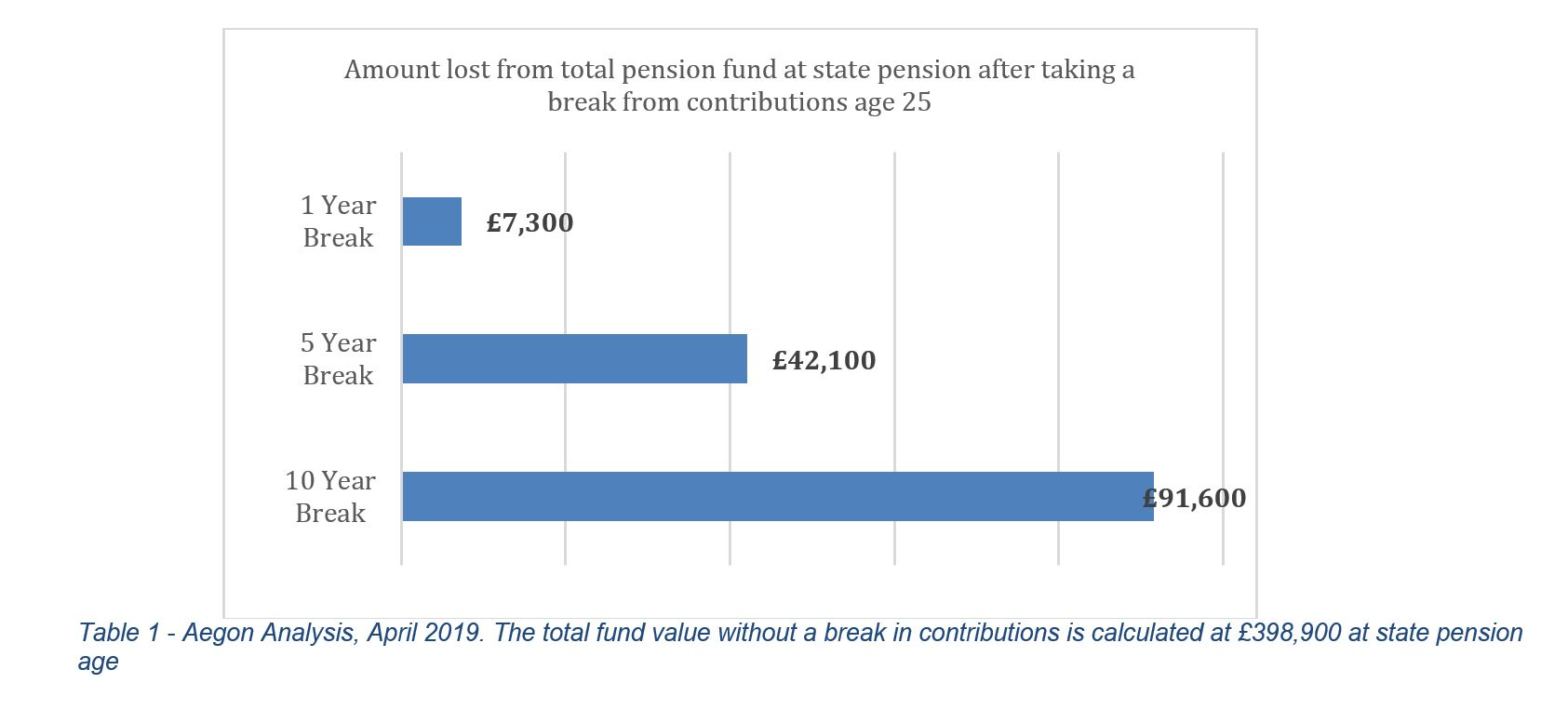 Table Pension Holiday.JPG