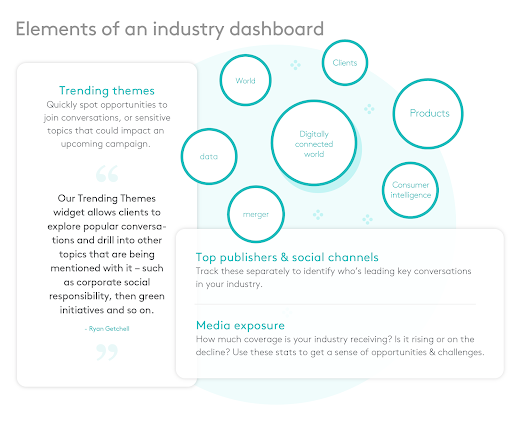 Pr dashboard industry