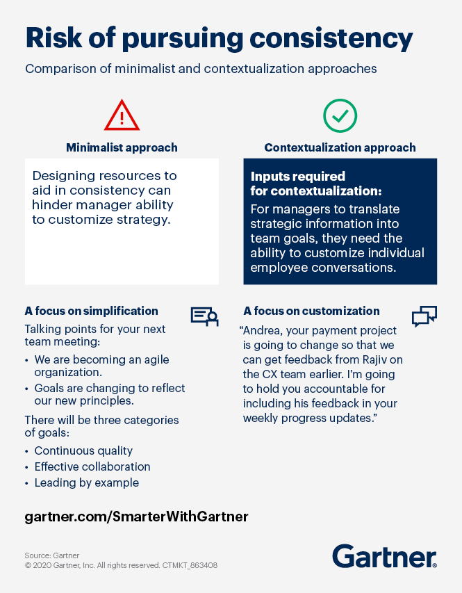 Gartner comparison of minimalist and contextualization approach