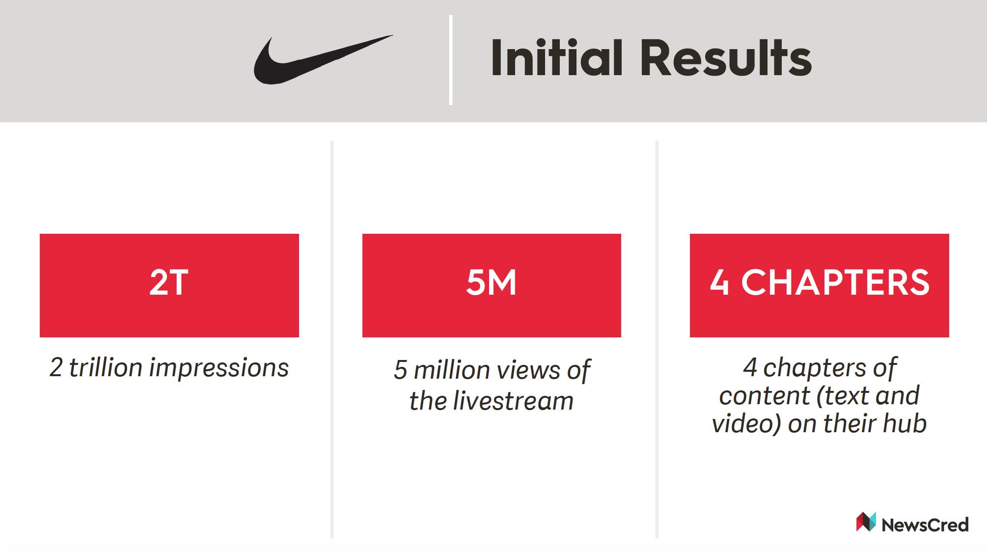Nike_Breaking2_NewsCred_1.png