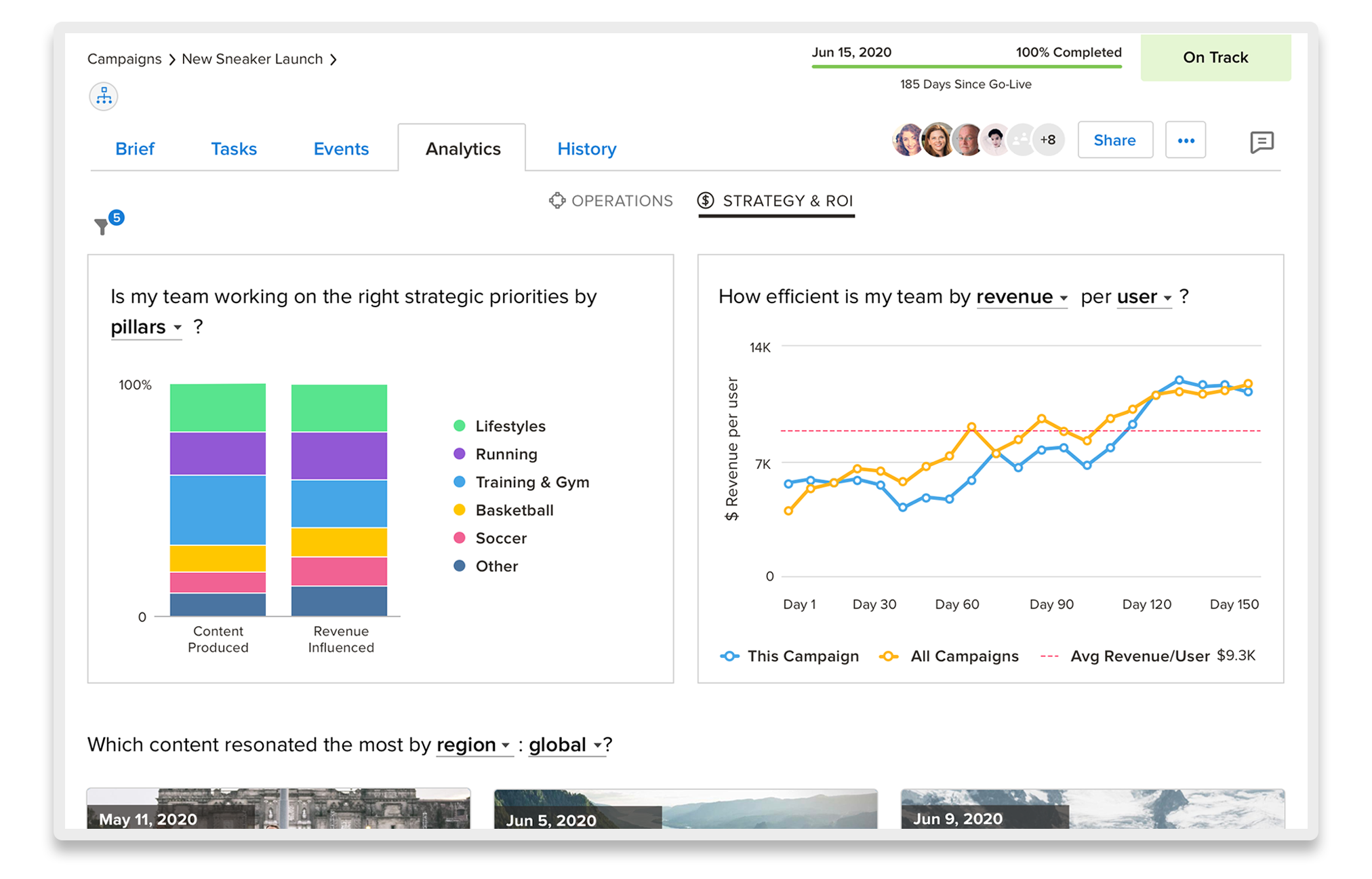 Welcome Campaign Analytics view