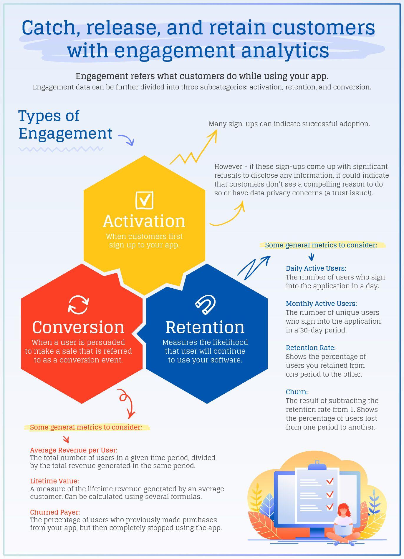 customer analytics infographic