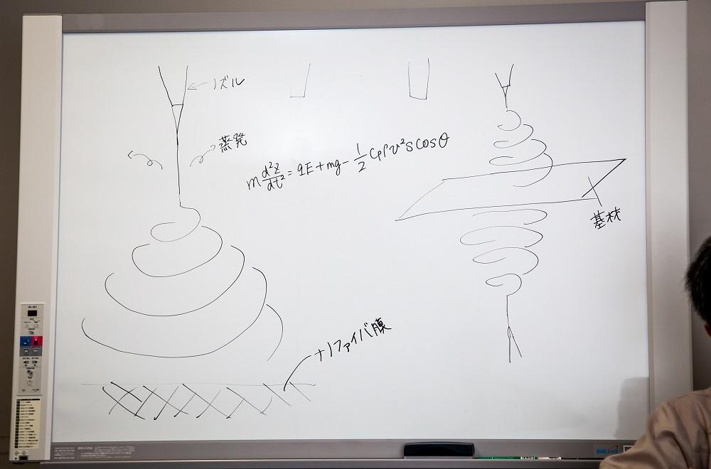 ES技術は電位差を利用するため、様々な角度から塗布できる(右図)。多ノズルによる塗布を可能にする植松氏らの開発により両面塗布が可能となった