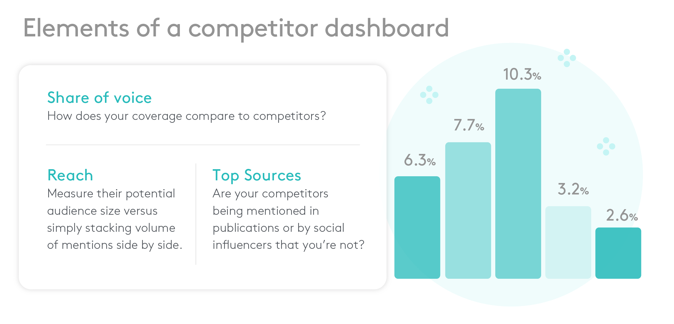 Pr dashboards competitor