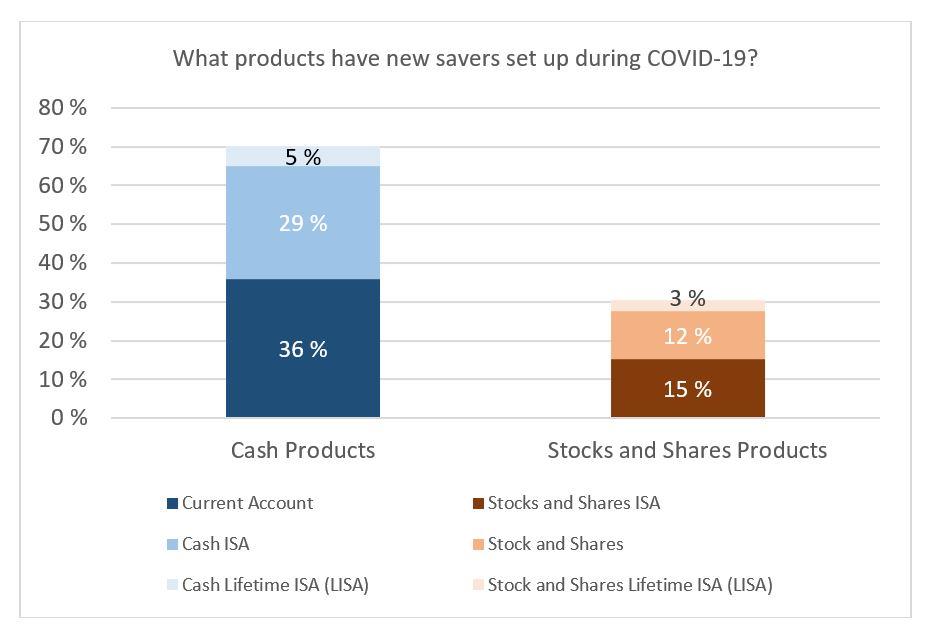 covid19 savings.JPG