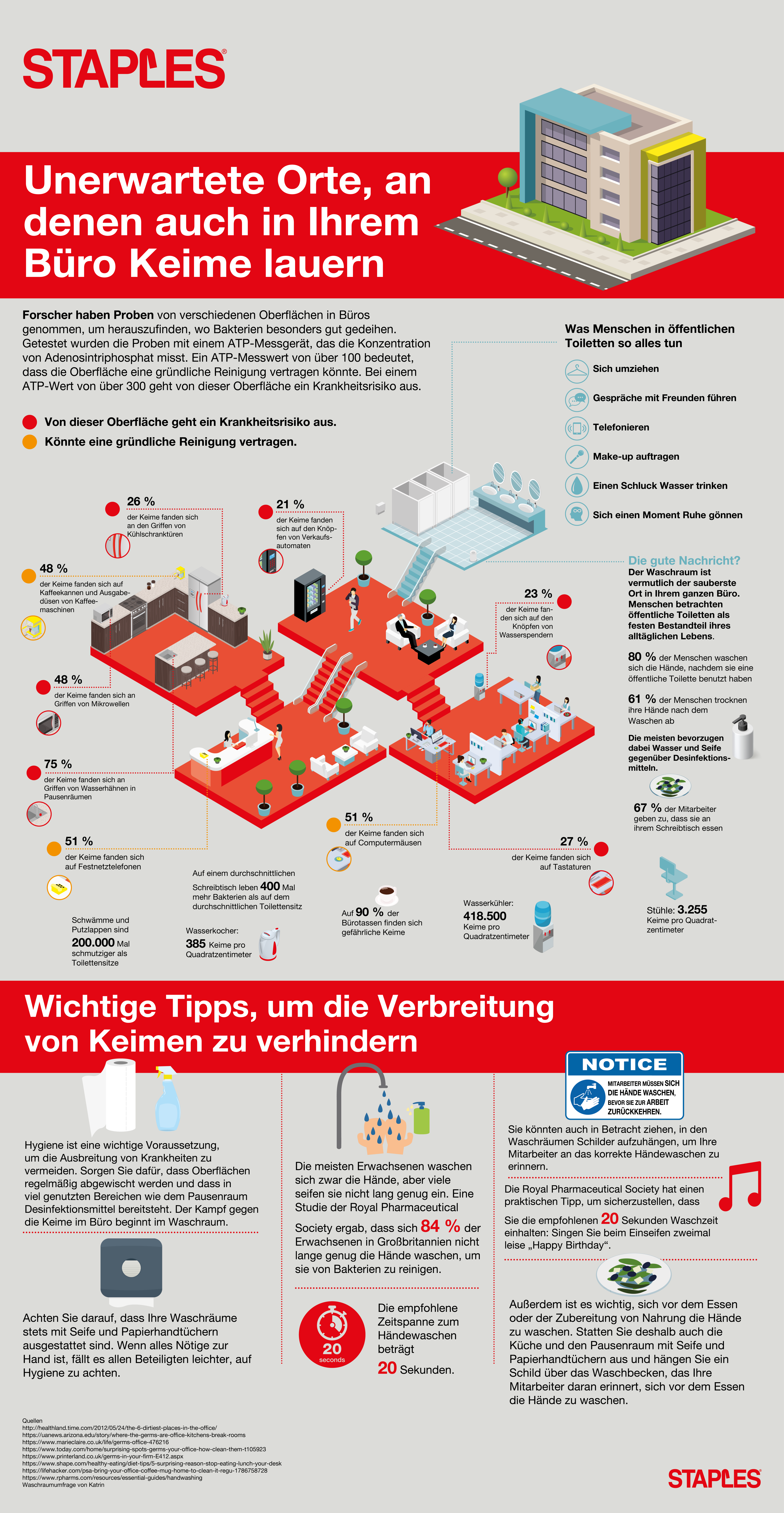 Staples Infographic - Office Germs_DE.png