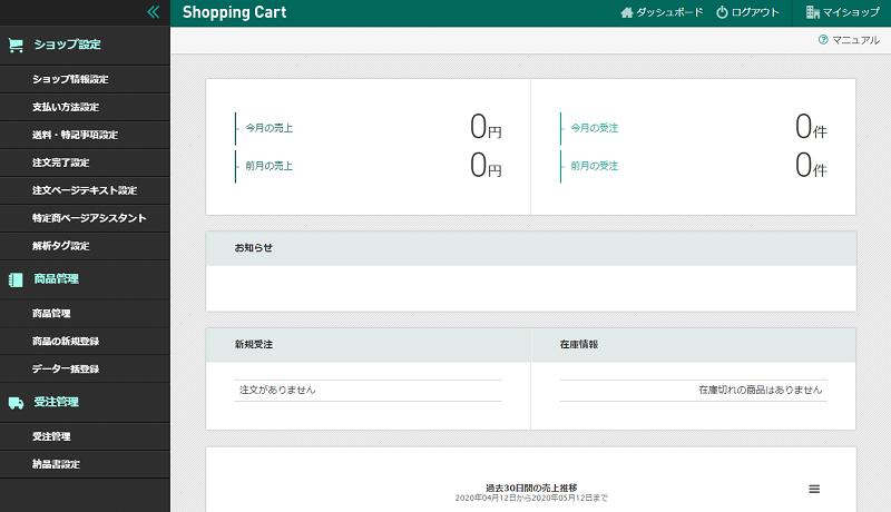ショッピングカート機能のダッシュボード