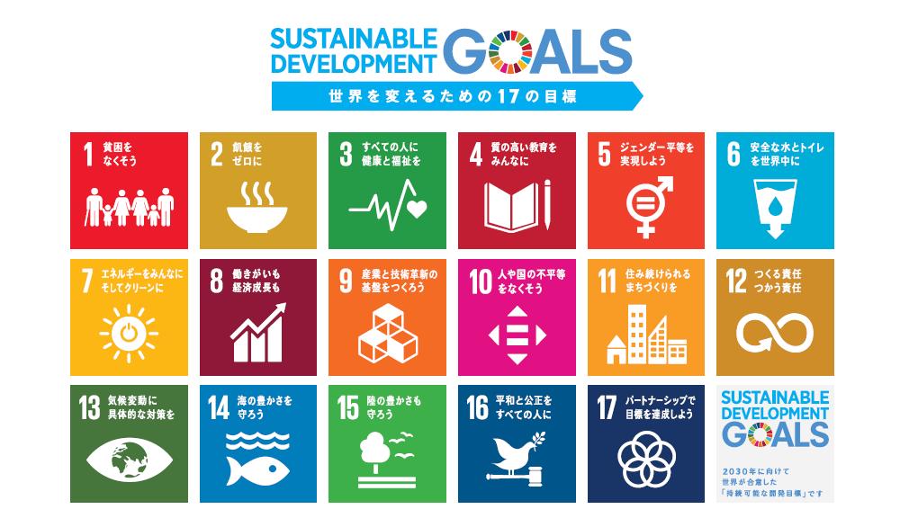 2015年9月の国連サミットで採択されたSDGs(持続可能な開発目標)