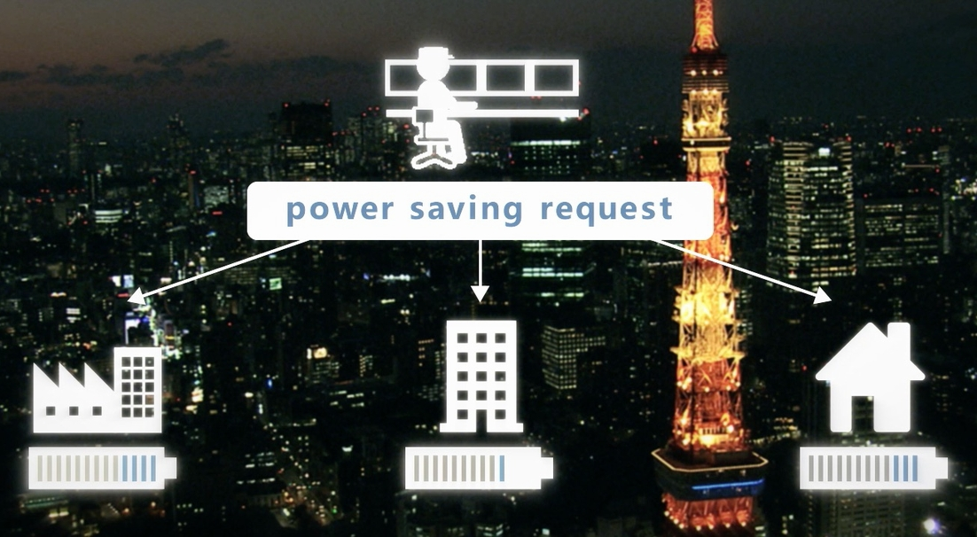 power saving request