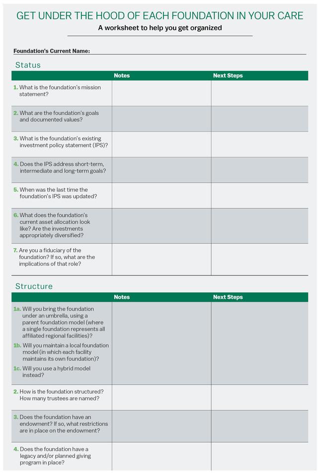 Get Under The Hood Worksheet
