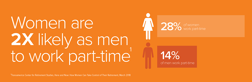 PT-Working-Gender-Stat.png
