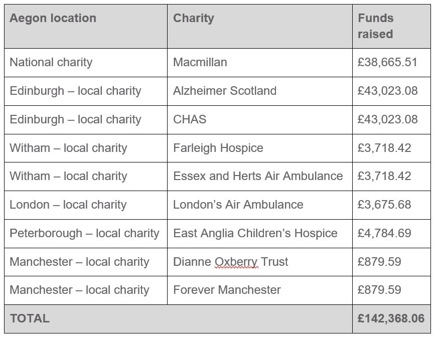 Charity 2020.JPG
