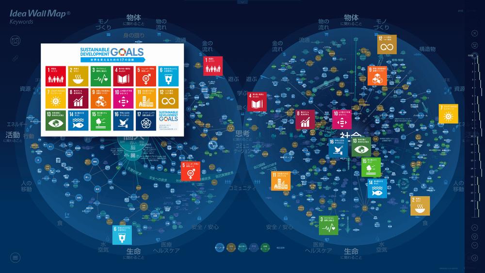 Idea Wall Map®にはデフォルトでSDGsが設定されている
