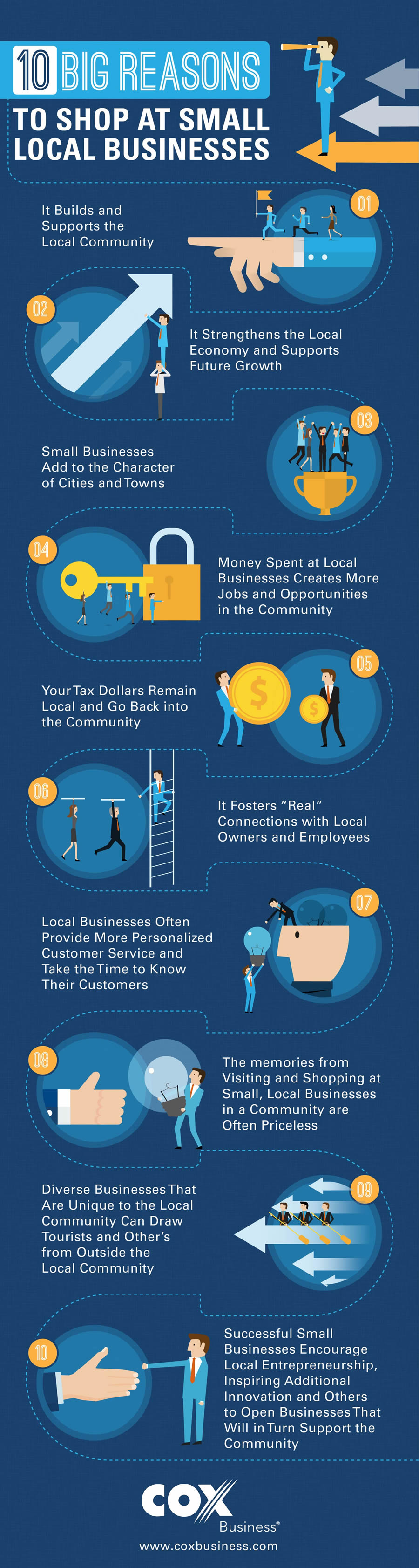 10 Big Reasons to Shop At Small Local Businesses Infographic.jpg