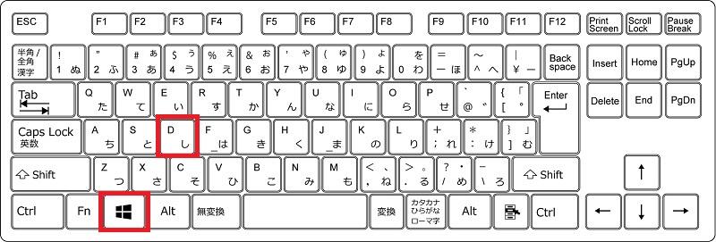 デスクトップ画面を表示するときのショートカットキー操作(Windows)