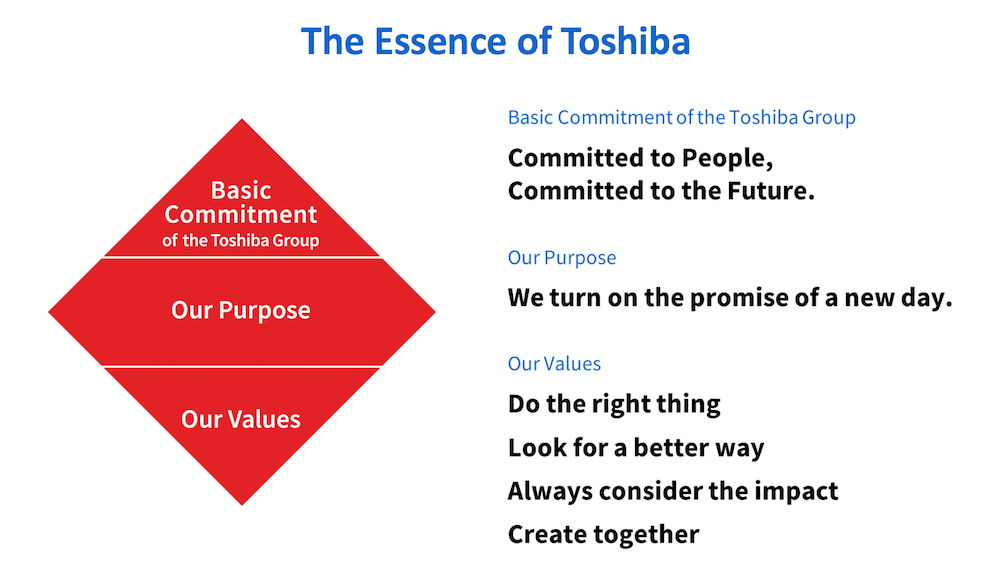 The Essence of Toshiba