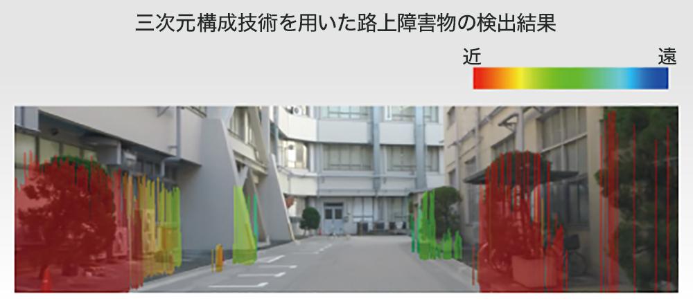 三次元再構築技術を用いた路上障害物の検出結果