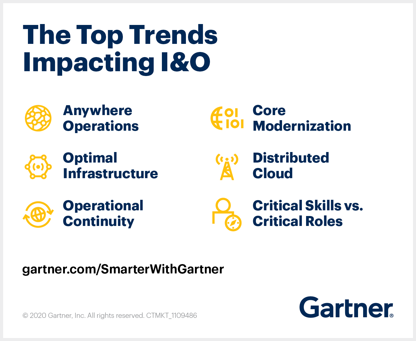 The top six trends impacting infrastructure and operations in 2021 as defined by Gartner.