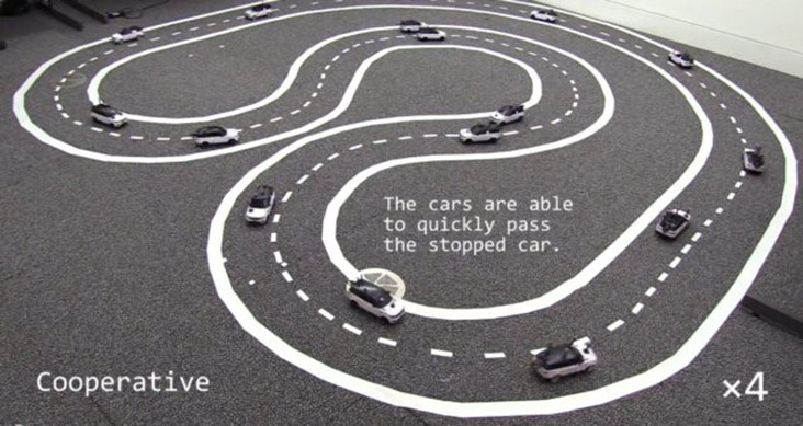 Driverless car diagram