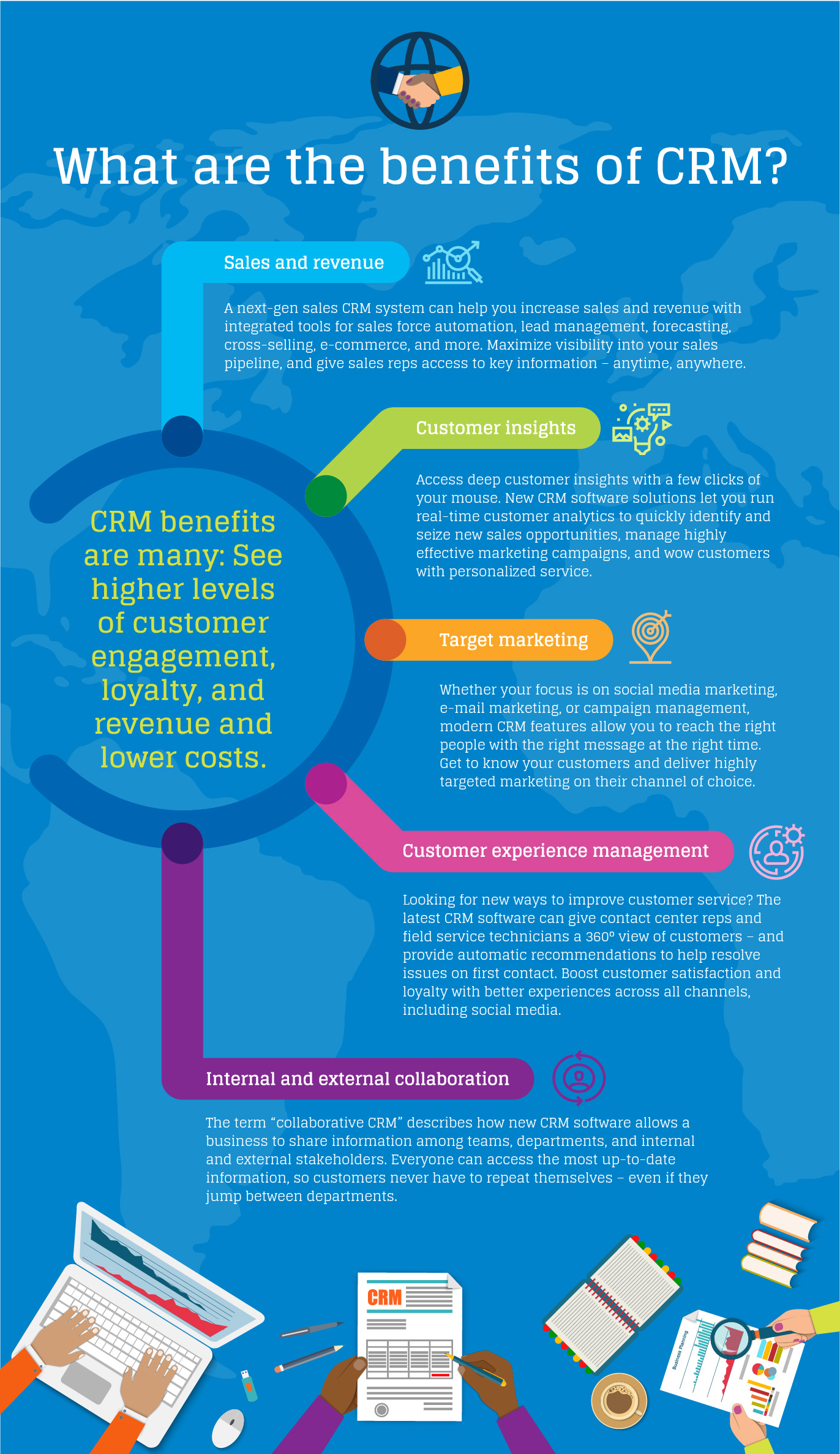 What is CRM Infographic