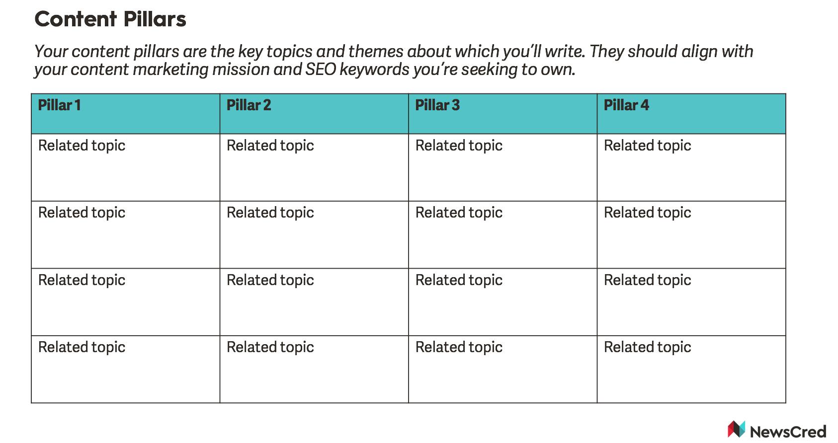 content pillars for editorial calendar.png