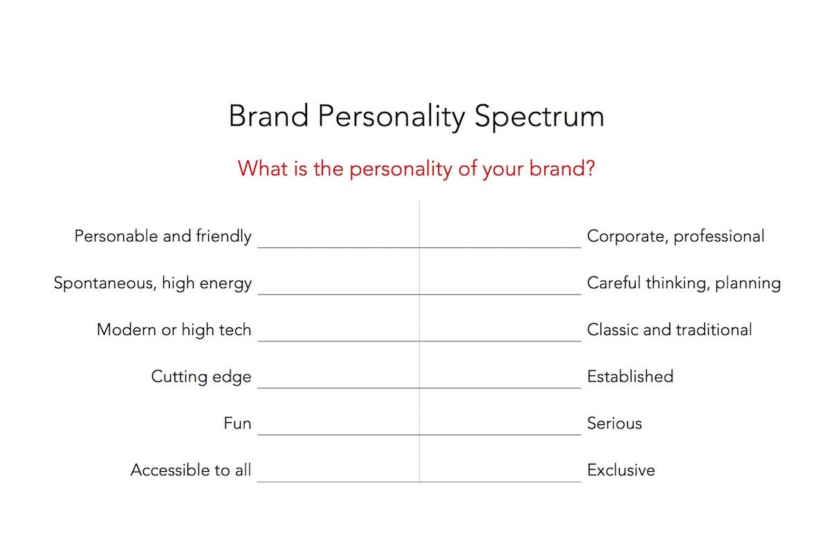 Brand-Personality-Spectrum-1.jpg