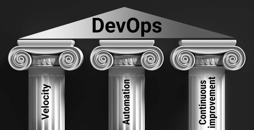 DevOps pillars of building software | Synopsys