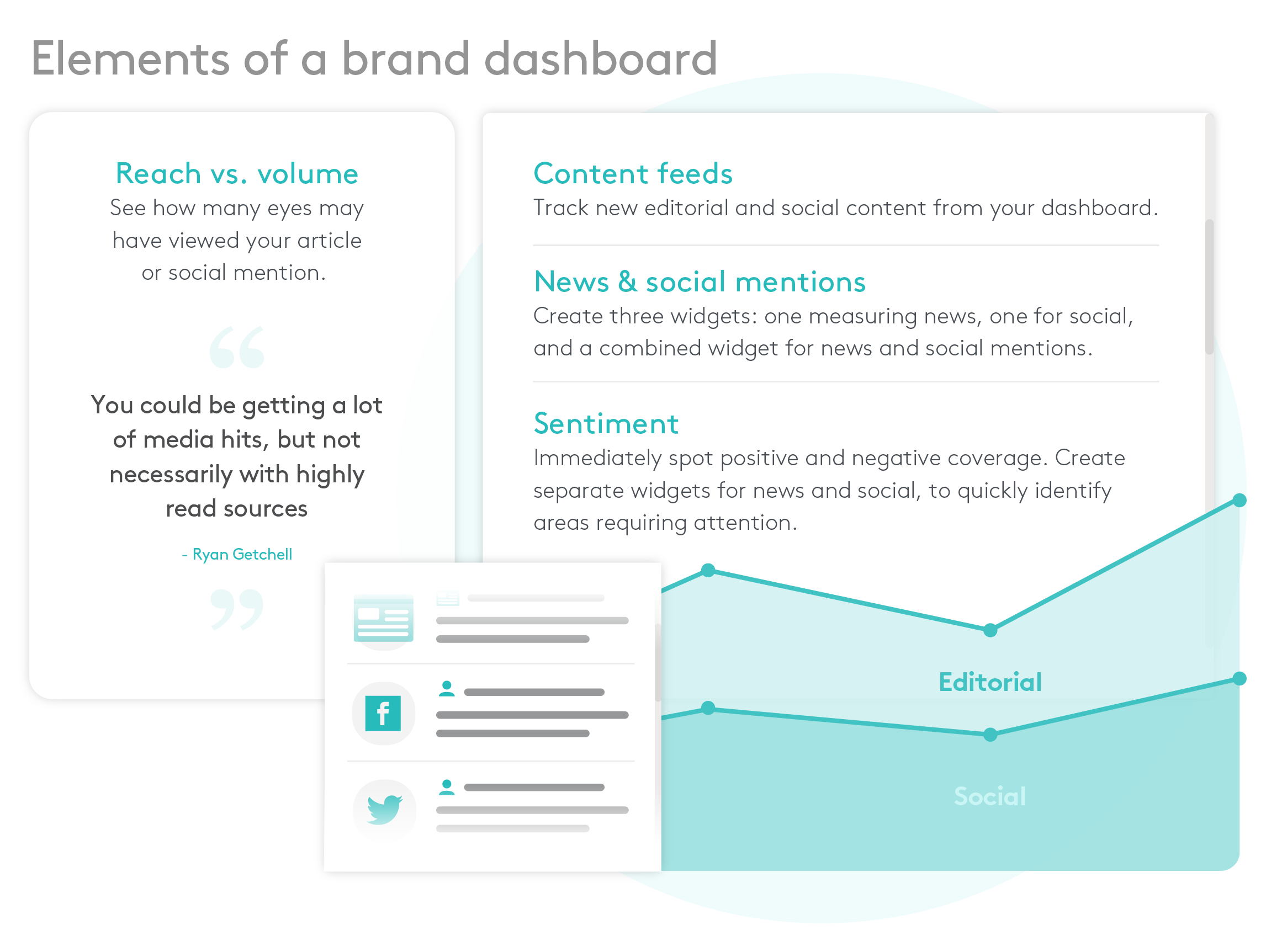pr dashboard top elements