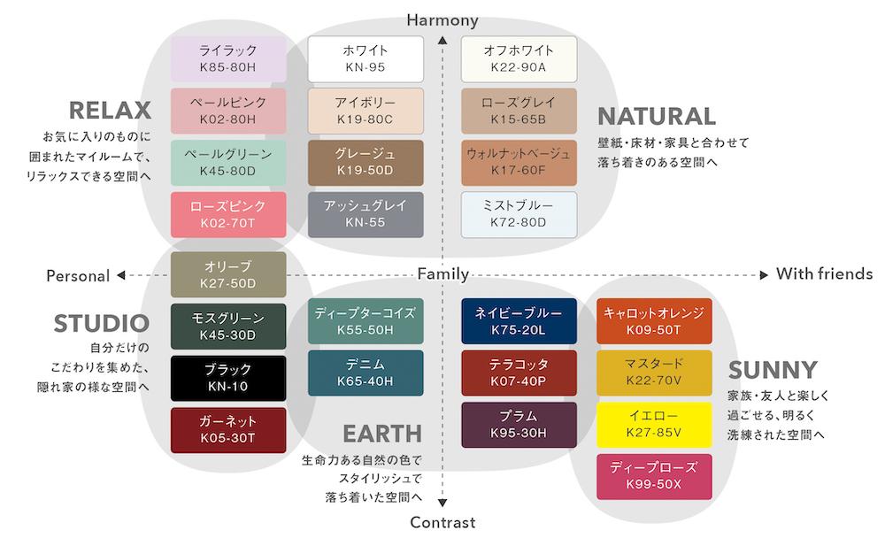 カラーパネル_03-risora_25色_ポジションMAP(プレス用).jpg