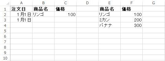 VLOOKUP関数の説明に使う価格表例