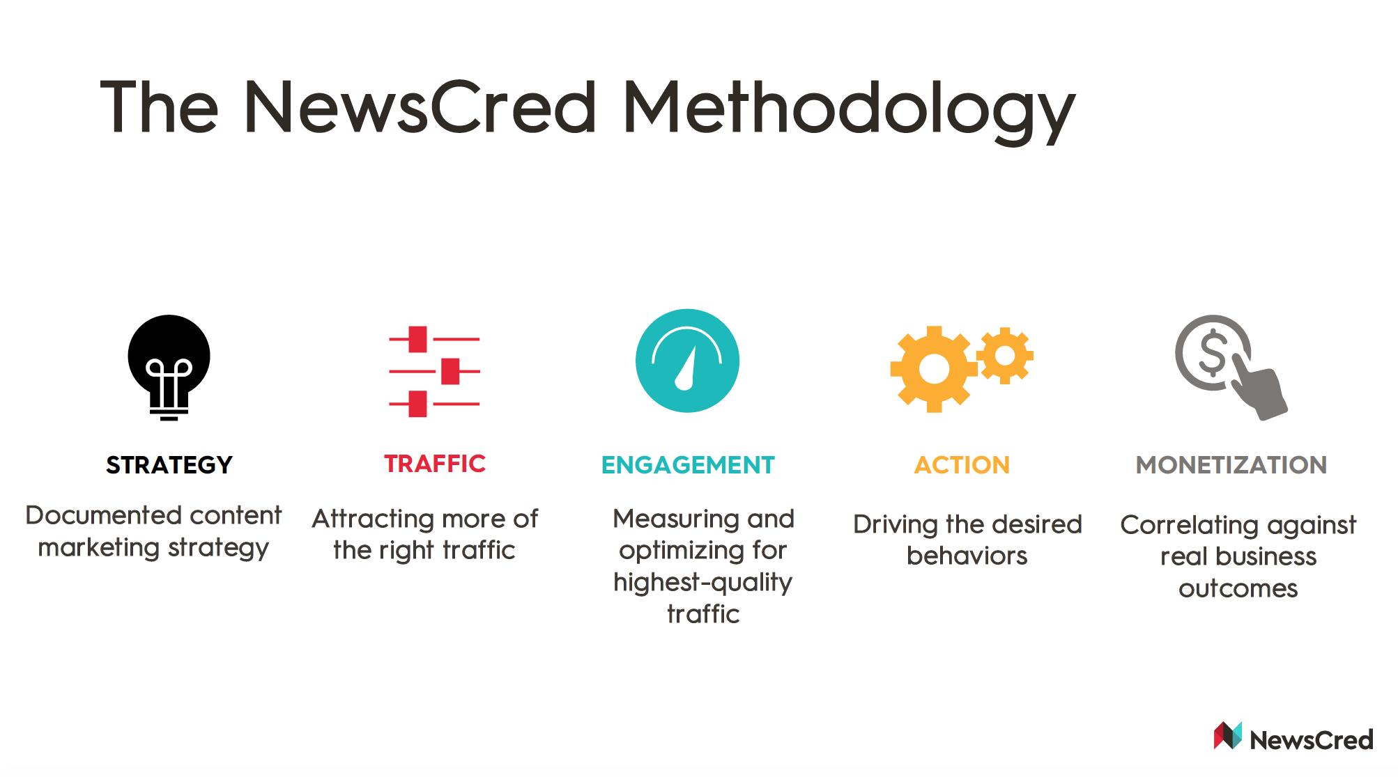 NewsCred Methodology.png