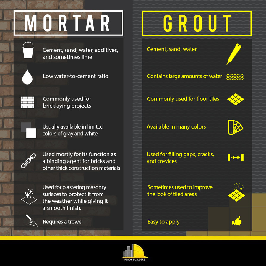 Mortar and Grout.jpg