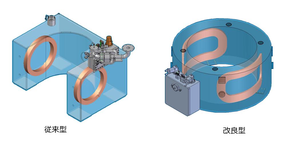 磁石の形を変え、超電導線を削減