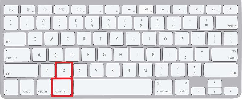 Macで「切り取り」するときのショートカット解説