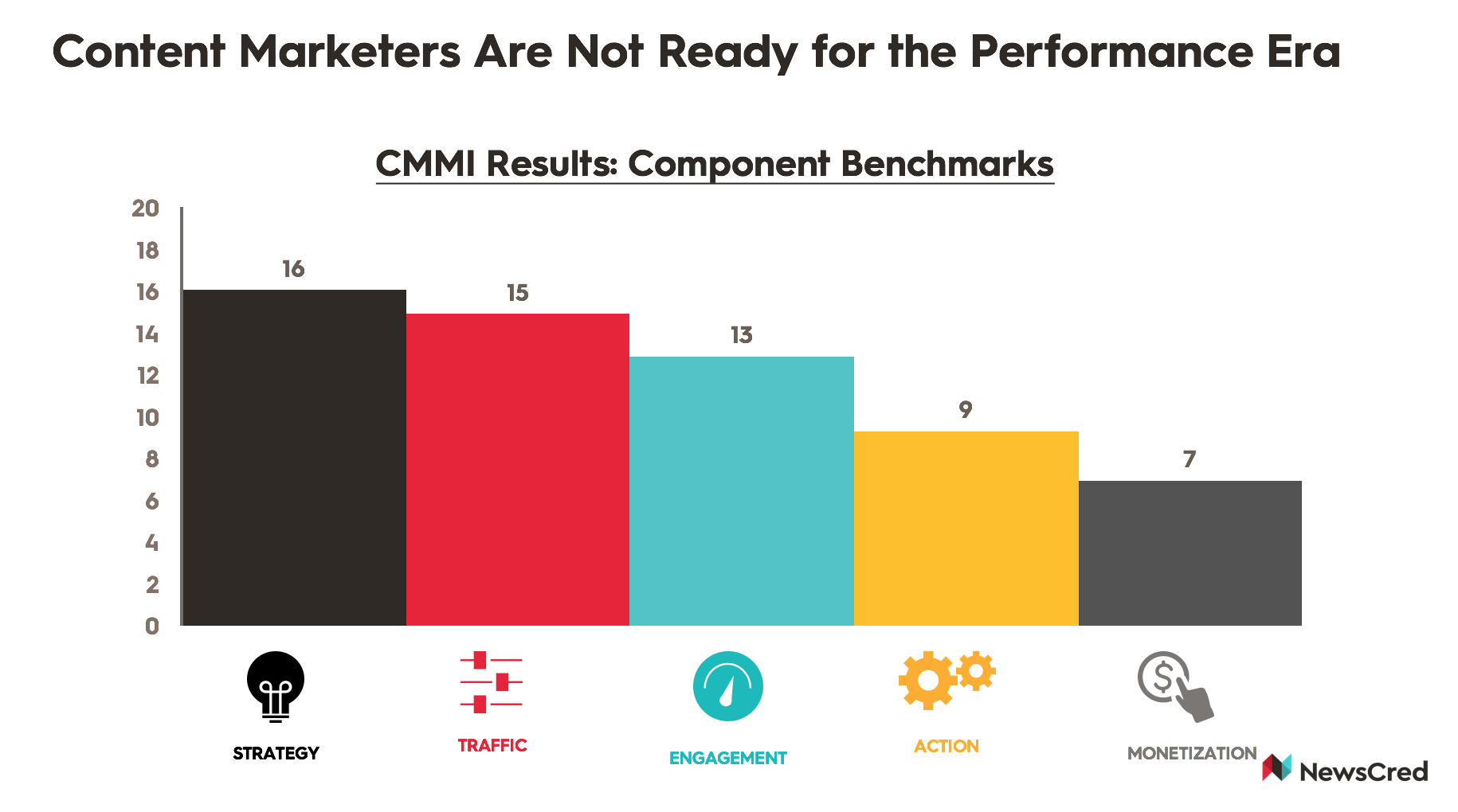 CMMI Benchmarks.png