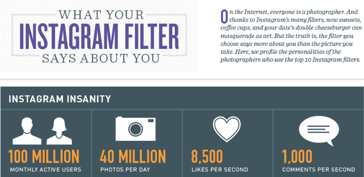 Marketo Instagram Filter Infographic