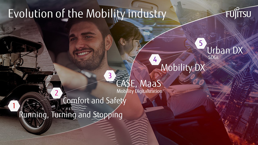 Figure : Evolution of the Mobility industry