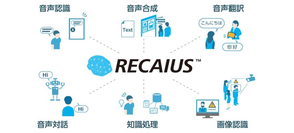 東芝のAI RECAIUS™