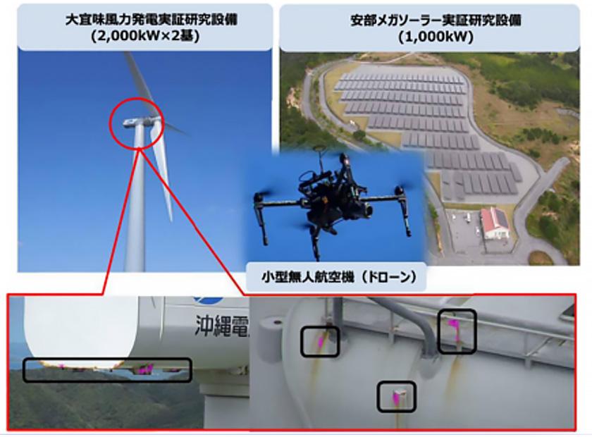 写真 : 目視しづらい羽根の下、広大なメガソーラー実証研究設備の点検にドローンを活用