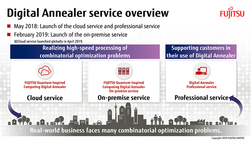 Figure : Digital Annealer service overview