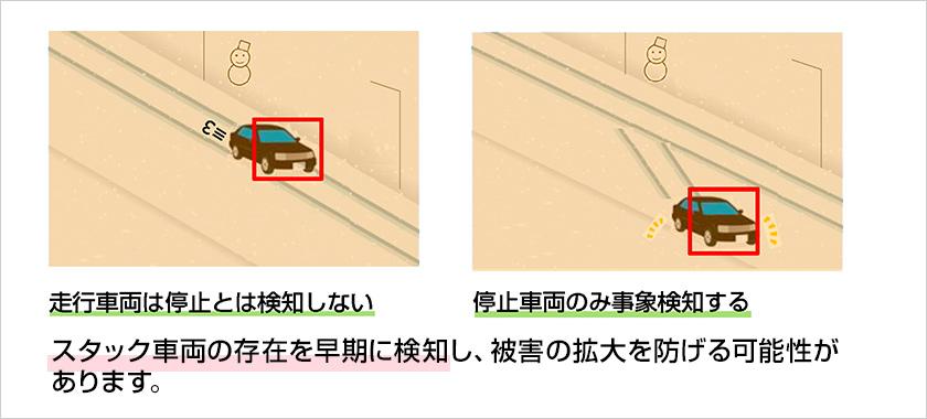 図 : 停止車両を検知