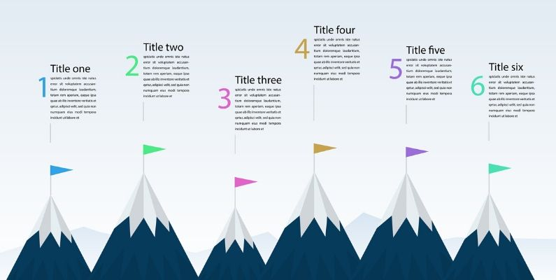 Infographics Illustration Types