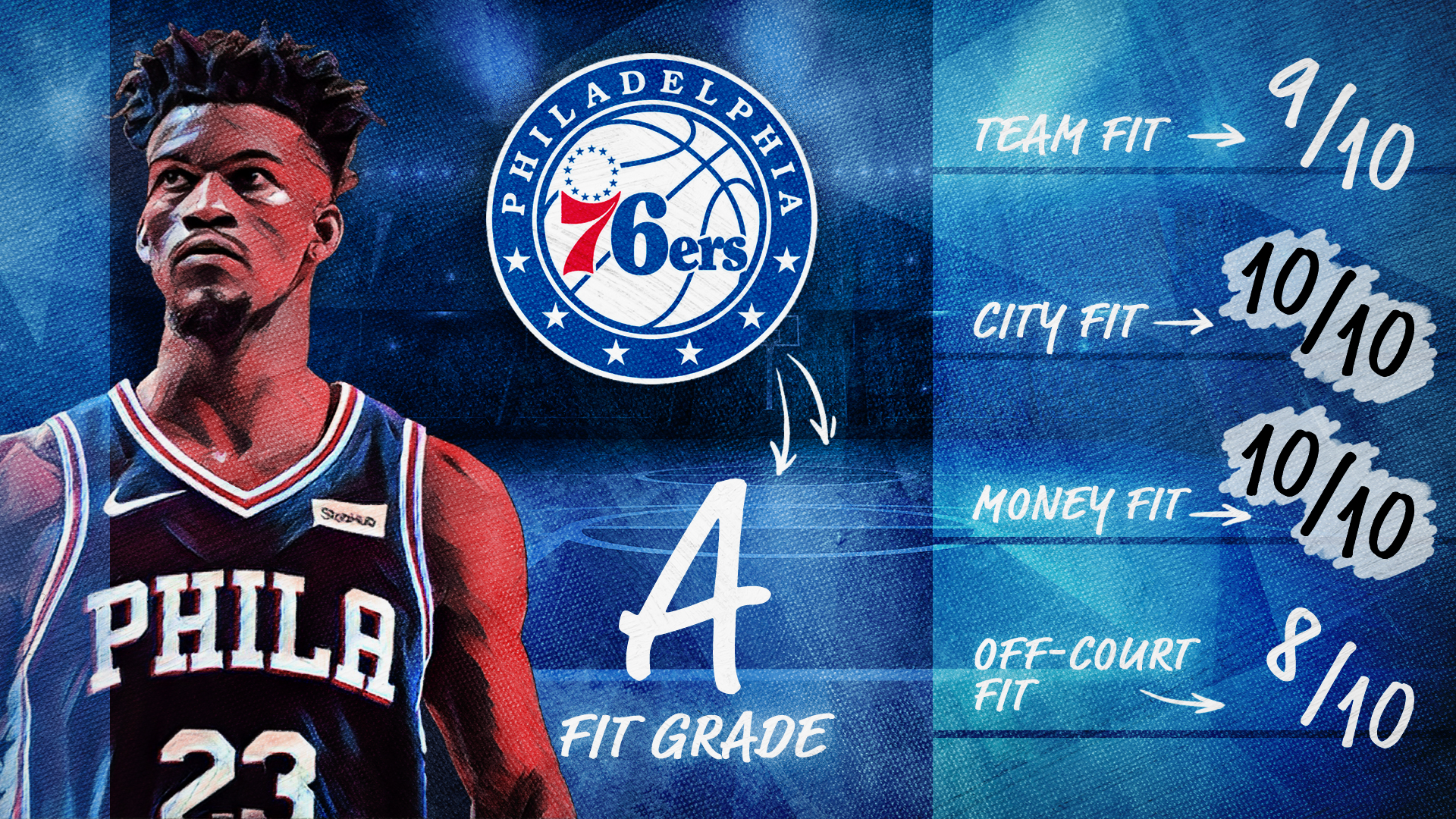 DTV_NBA_FreeAgency_FitGradeGFX_Butler_no_v1.jpg