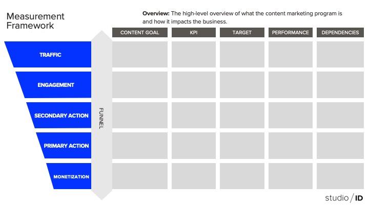 studioID-roi-measurement-framework-template.jpeg