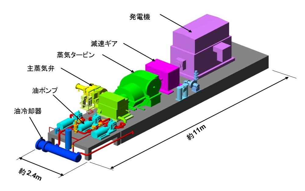 地熱発電の仕組み