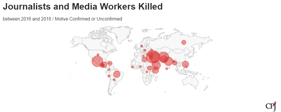 Journalists and Media Workers Killed.png